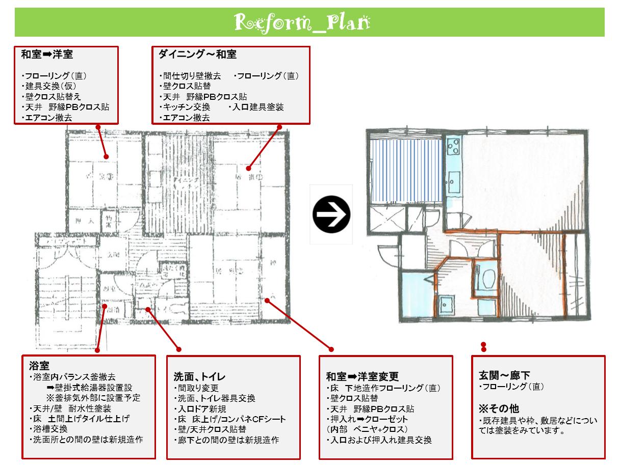 大野城市Y様邸の中古マンションのフルリフォームプラン